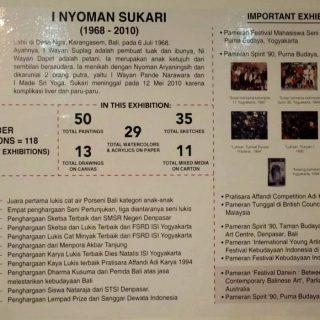 Solo Exhibition of I Nyoman Sukari