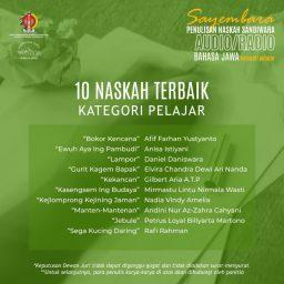 10 Naskah Sandiwara Radio Bahasa Jawa Tahun 2020 Kategori Pelajar